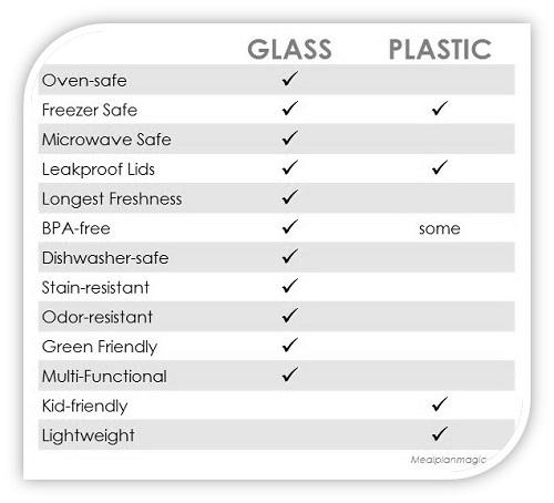 ED_plastics_blog1